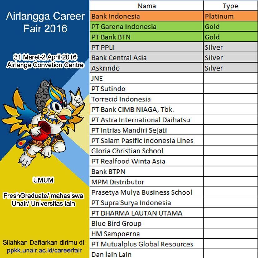 airlangga_career_fair2016-2