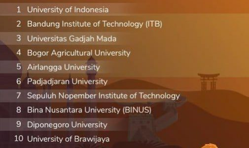 QS World Ranking Asia 2019: Top Ten Universities in Indonesia