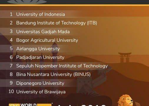 QS World Ranking Asia 2019: Top Ten Universities in Indonesia