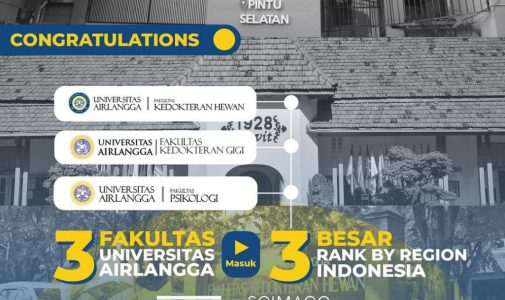 Raihan Prestasi UNAIR versi Scimago Institutions Ranking